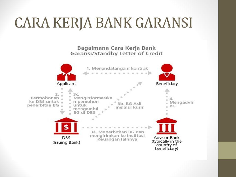 CARA KERJA BANK GARANSI