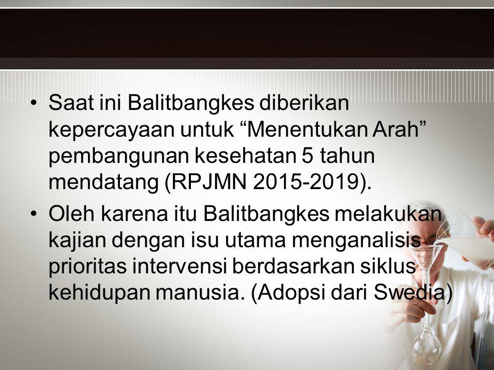 """Saat ini Balitbangkes diberikan kepercayaan untuk """"Menentukan Arah"""" pembangunan kesehatan 5 tahun mendatang (RPJMN 2015-2019). Oleh karena itu Balitba"""