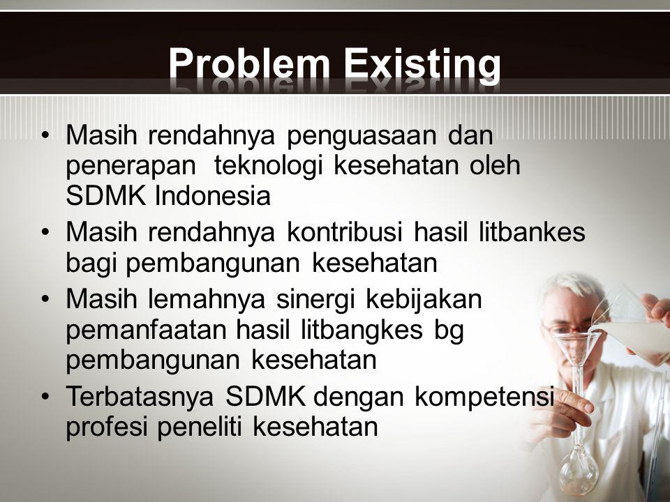 Masih rendahnya penguasaan dan penerapan teknologi kesehatan oleh SDMK Indonesia Masih rendahnya kontribusi hasil litbankes bagi pembangunan kesehatan