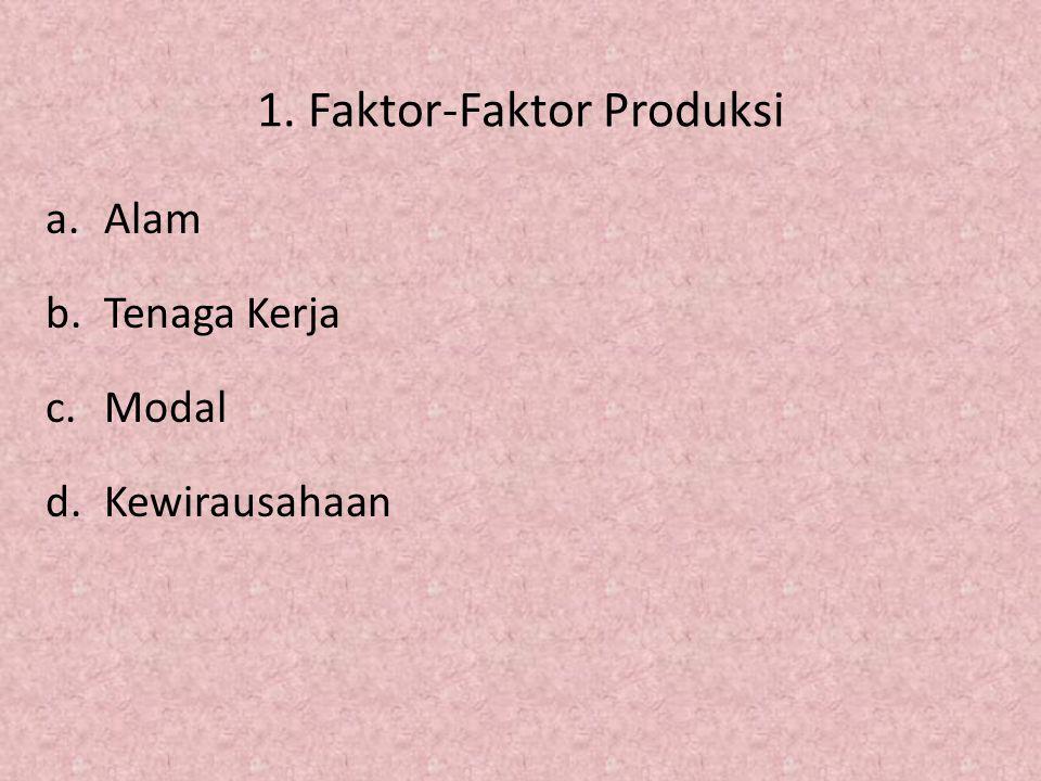 a.Alam b.Tenaga Kerja c.Modal d.Kewirausahaan 1. Faktor-Faktor Produksi