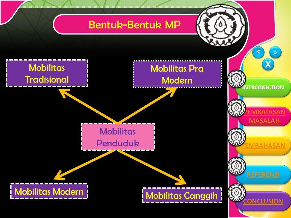PEMBAHASAN > > INTRODUCTION > > Bentuk-Bentuk MP CONCLUSION PEMBATASAN MASALAH PEMBATASAN MASALAH PEMBAHASAN REFERENSI Mobilitas Penduduk Mobilitas Pra Modern Mobilitas Tradisional Mobilitas Modern Mobilitas Canggih