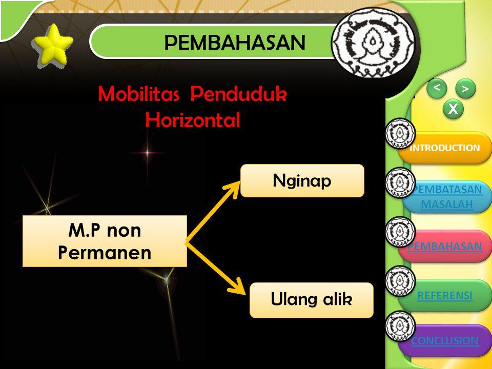 PEMBAHASAN > > INTRODUCTION INTRODUCTION > > PEMBAHASAN CONCLUSION PEMBATASAN MASALAH PEMBATASAN MASALAH PEMBAHASAN REFERENSI M.P non Permanen Nginap Ulang alik Mobilitas Penduduk Horizontal