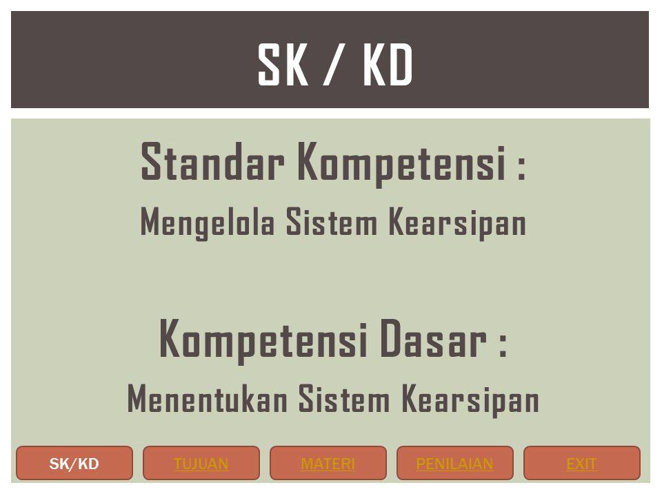 Standar Kompetensi : Mengelola Sistem Kearsipan Kompetensi Dasar : Menentukan Sistem Kearsipan SK / KD EXIT TUJUAN PENILAIANMATERI