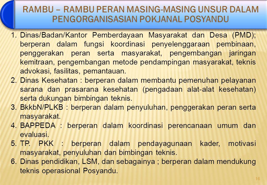 16 RAMBU – RAMBU PERAN MASING-MASING UNSUR DALAM PENGORGANISASIAN POKJANAL POSYANDU 1.Dinas/Badan/Kantor Pemberdayaan Masyarakat dan Desa (PMD); berpe