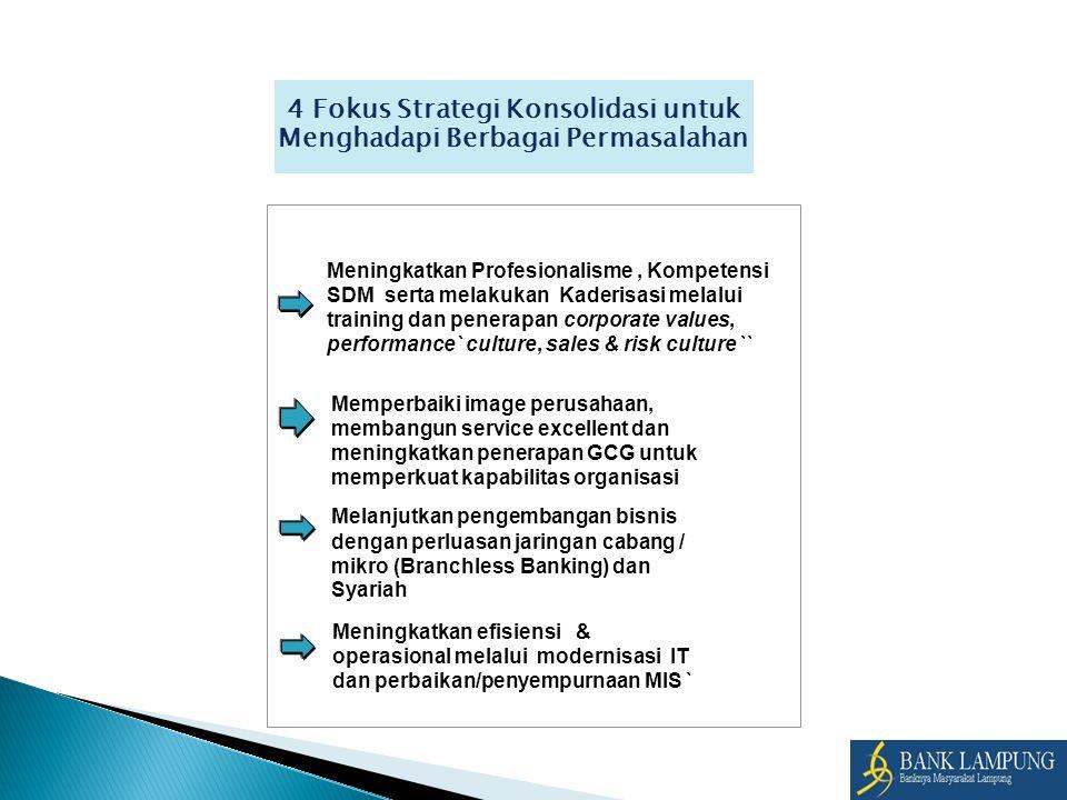 Meningkatkan Profesionalisme, Kompetensi SDM serta melakukan Kaderisasi melalui training dan penerapan corporate values, performance` culture, sales &