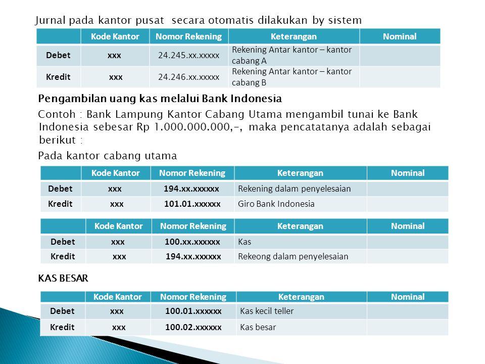 Jurnal pada kantor pusat secara otomatis dilakukan by sistem Pengambilan uang kas melalui Bank Indonesia Contoh : Bank Lampung Kantor Cabang Utama men