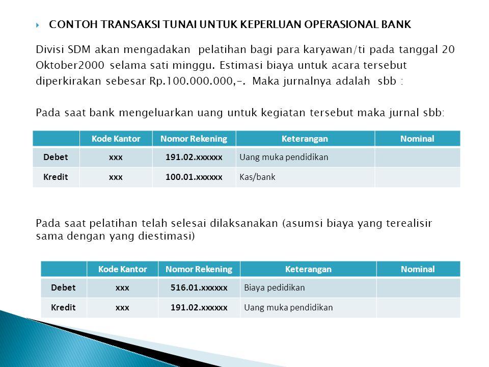  CONTOH TRANSAKSI TUNAI UNTUK KEPERLUAN OPERASIONAL BANK Divisi SDM akan mengadakan pelatihan bagi para karyawan/ti pada tanggal 20 Oktober2000 selam