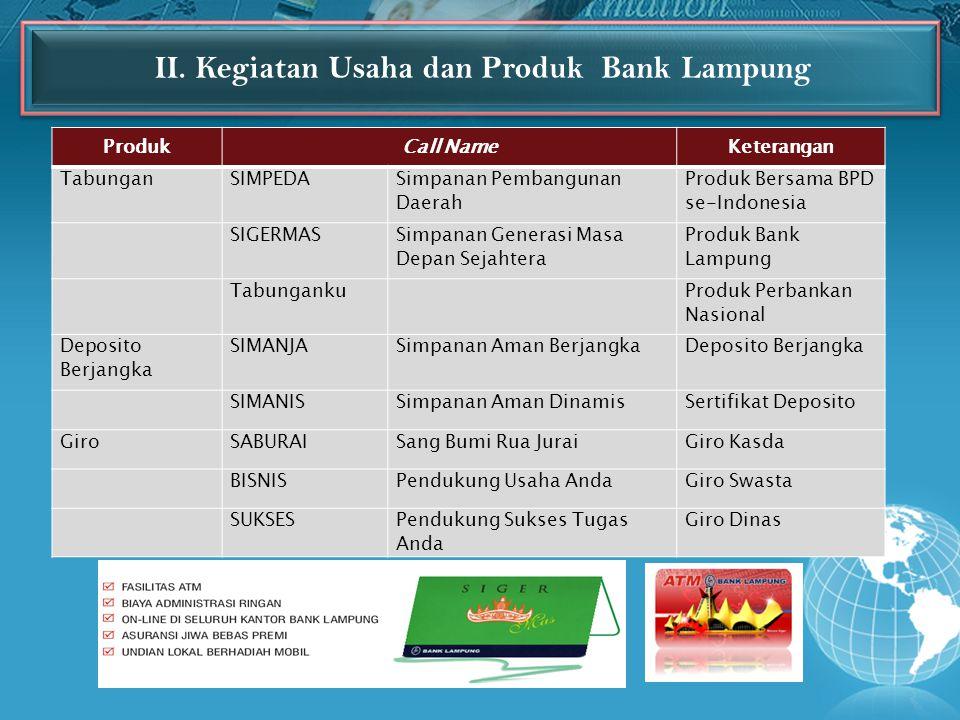 ProdukCall NameKeterangan TabunganSIMPEDASimpanan Pembangunan Daerah Produk Bersama BPD se-Indonesia SIGERMASSimpanan Generasi Masa Depan Sejahtera Pr