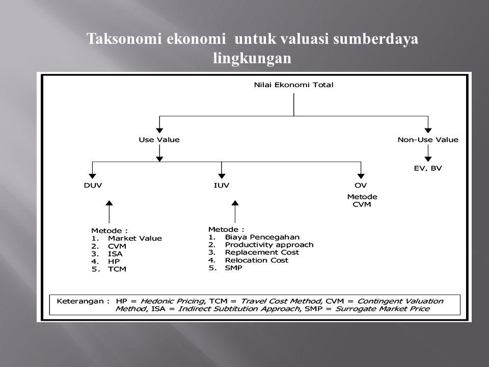 Taksonomi ekonomi untuk valuasi sumberdaya lingkungan