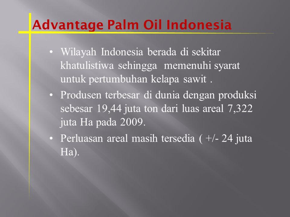 Advantage Palm Oil Indonesia Wilayah Indonesia berada di sekitar khatulistiwa sehingga memenuhi syarat untuk pertumbuhan kelapa sawit. Produsen terbes