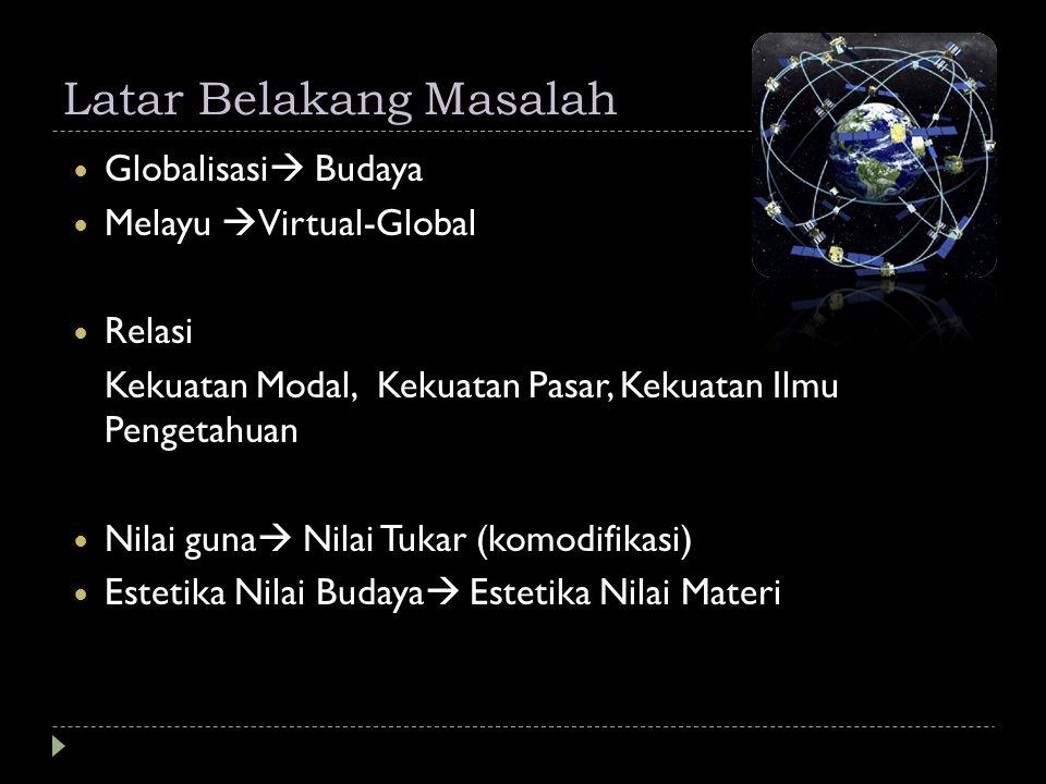Latar Belakang Masalah Globalisasi  Budaya Melayu  Virtual-Global Relasi Kekuatan Modal, Kekuatan Pasar, Kekuatan Ilmu Pengetahuan Nilai guna  Nila