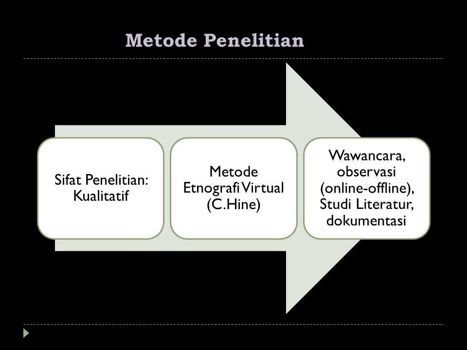 Metode Penelitian Sifat Penelitian: Kualitatif Metode Etnografi Virtual (C.Hine) Wawancara, observasi (online-offline), Studi Literatur, dokumentasi