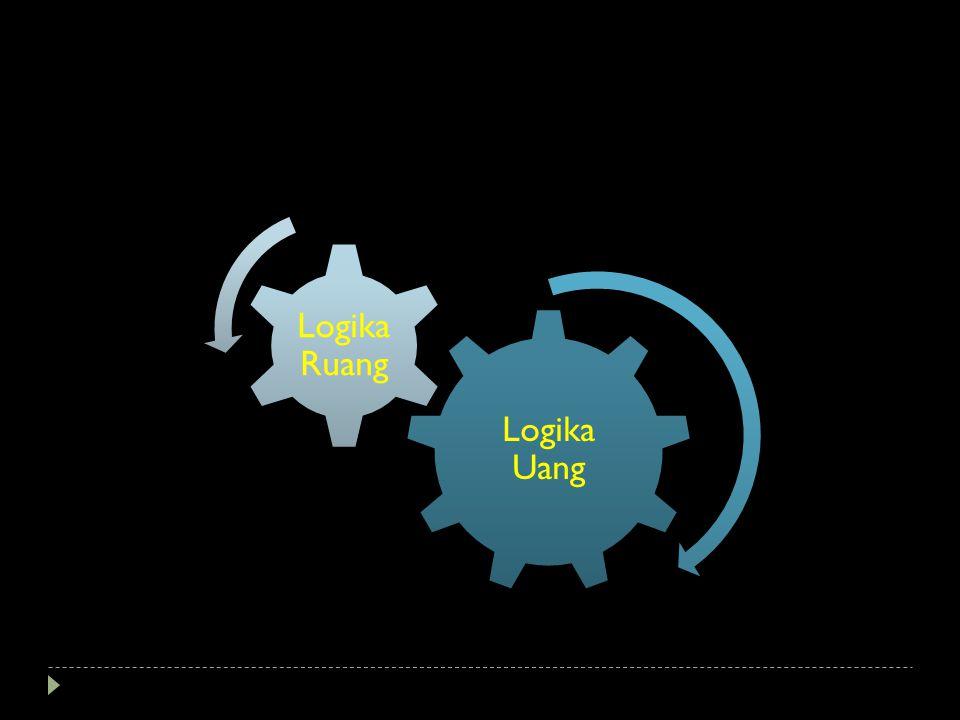 Logika Uang Logika Ruang