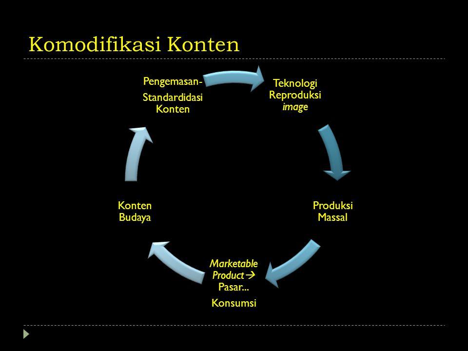 Komodifikasi Konten Teknologi Reproduksi image Produksi Massal Marketable Product  Pasar... Konsumsi Konten Budaya Pengemasan- Standardidasi Konten