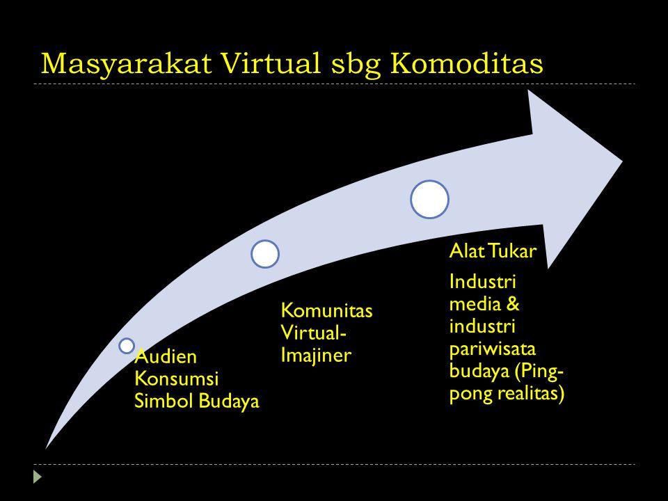 Masyarakat Virtual sbg Komoditas Audien Konsumsi Simbol Budaya Komunitas Virtual- Imajiner Alat Tukar Industri media & industri pariwisata budaya (Pin