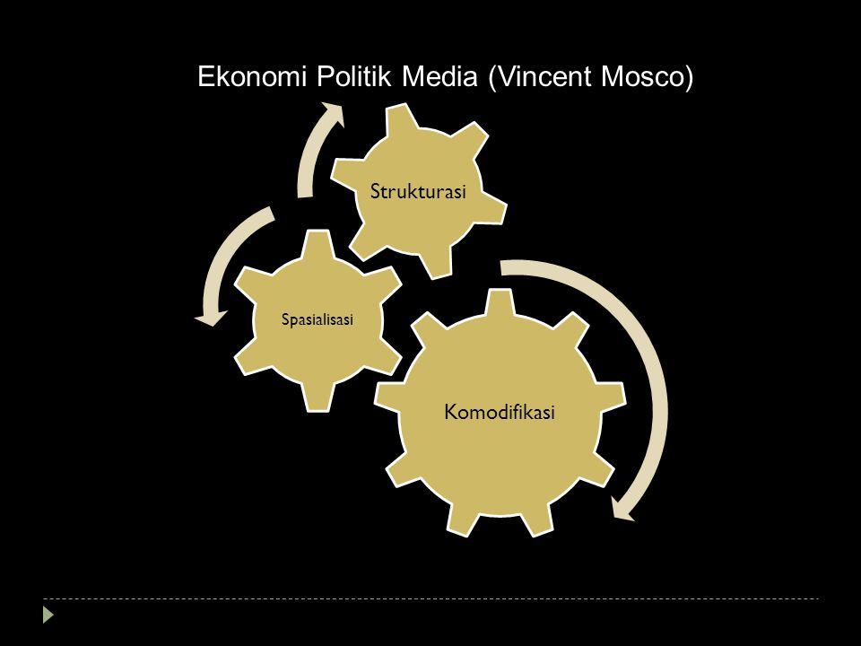 Komodifikasi Spasialisasi Strukturasi Ekonomi Politik Media (Vincent Mosco)