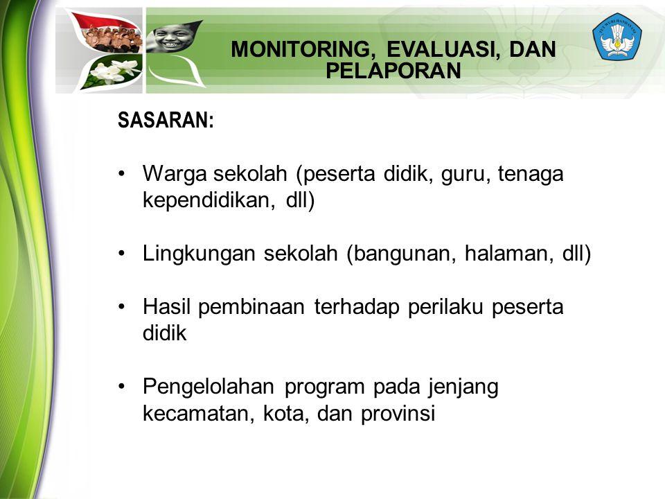 MONITORING, EVALUASI, DAN PELAPORAN SASARAN: Warga sekolah (peserta didik, guru, tenaga kependidikan, dll) Lingkungan sekolah (bangunan, halaman, dll)