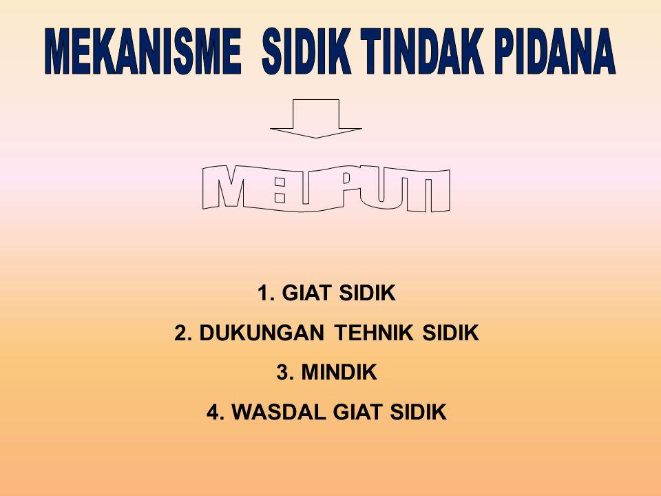 1.GIAT SIDIK 2.DUKUNGAN TEHNIK SIDIK 3.MINDIK 4.WASDAL GIAT SIDIK