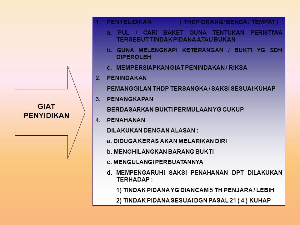 GIAT PENYIDIKAN 1.PENYELIDIKAN ( THDP ORANG/ BENDA / TEMPAT ) a.