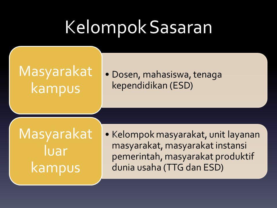 Kelompok Sasaran Dosen, mahasiswa, tenaga kependidikan (ESD) Masyarakat kampus Kelompok masyarakat, unit layanan masyarakat, masyarakat instansi pemer