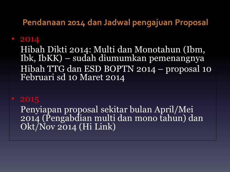 Pendanaan 2014 dan Jadwal pengajuan Proposal 2014 Hibah Dikti 2014: Multi dan Monotahun (Ibm, Ibk, IbKK) – sudah diumumkan pemenangnya Hibah TTG dan E