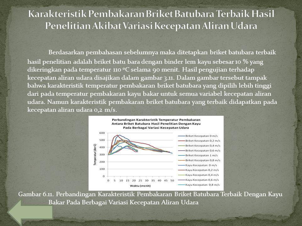 Berdasarkan pembahasan sebelumnya maka ditetapkan briket batubara terbaik hasil penelitian adalah briket batu bara dengan binder lem kayu sebesar 10 %