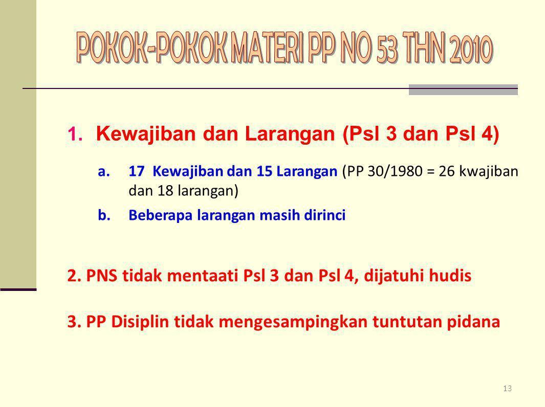 1. Kewajiban dan Larangan (Psl 3 dan Psl 4) 13 a.17 Kewajiban dan 15 Larangan (PP 30/1980 = 26 kwajiban dan 18 larangan) b.Beberapa larangan masih dir