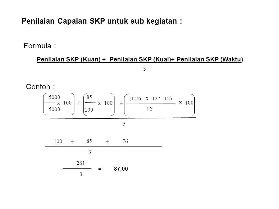 27 Penilaian Capaian SKP untuk sub kegiatan : Formula : Penilaian SKP (Kuan) + Penilaian SKP (Kual)+ Penilaian SKP (Waktu) Contoh : 100 x 5000  100 x