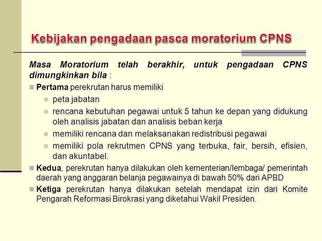 Masa Moratorium telah berakhir, untuk pengadaan CPNS dimungkinkan bila : Pertama perekrutan harus memiliki peta jabatan rencana kebutuhan pegawai untu