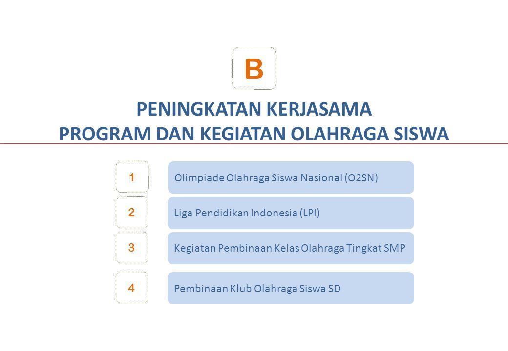 PENINGKATAN KERJASAMA PROGRAM DAN KEGIATAN OLAHRAGA SISWA B Olimpiade Olahraga Siswa Nasional (O2SN) 1 Liga Pendidikan Indonesia (LPI) 2 Kegiatan Pemb