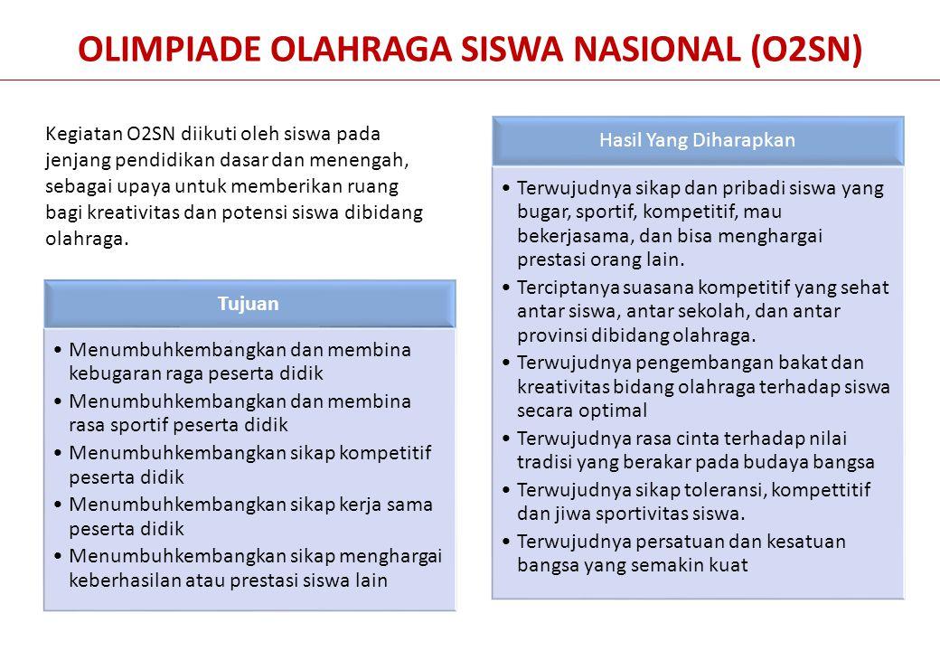OLIMPIADE OLAHRAGA SISWA NASIONAL (O2SN) : Tujuan Menumbuhkembangkan dan membina kebugaran raga peserta didik Menumbuhkembangkan dan membina rasa spor