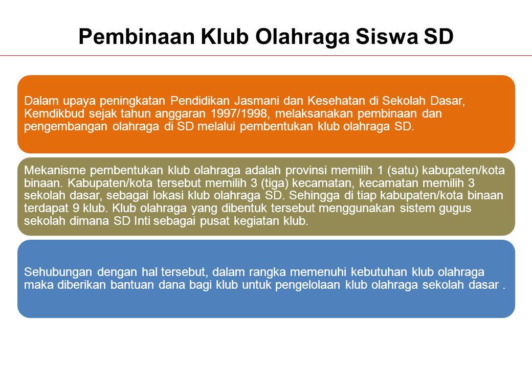 Dalam upaya peningkatan Pendidikan Jasmani dan Kesehatan di Sekolah Dasar, Kemdikbud sejak tahun anggaran 1997/1998, melaksanakan pembinaan dan pengem