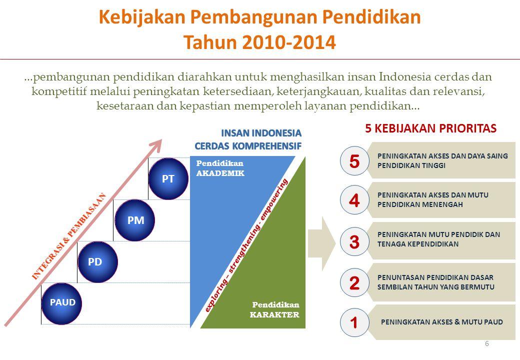 Kebijakan Pembangunan Pendidikan Tahun 2010-2014 PD PT exploring – strengthening - empowering PM Pendidikan KARAKTER INTEGRASI & PEMBIASAAN PAUD Pendi