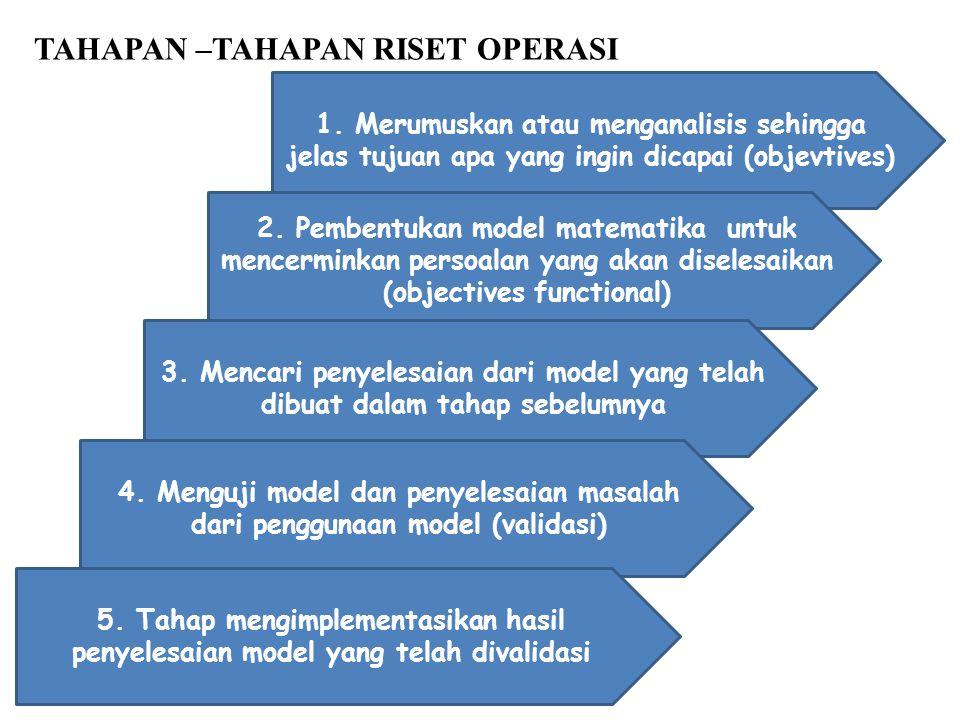 TAHAPAN –TAHAPAN RISET OPERASI 1. Merumuskan atau menganalisis sehingga jelas tujuan apa yang ingin dicapai (objevtives) 2. Pembentukan model matemati