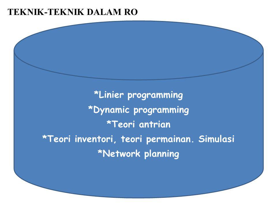 TEKNIK-TEKNIK DALAM RO *Linier programming *Dynamic programming *Teori antrian *Teori inventori, teori permainan. Simulasi *Network planning
