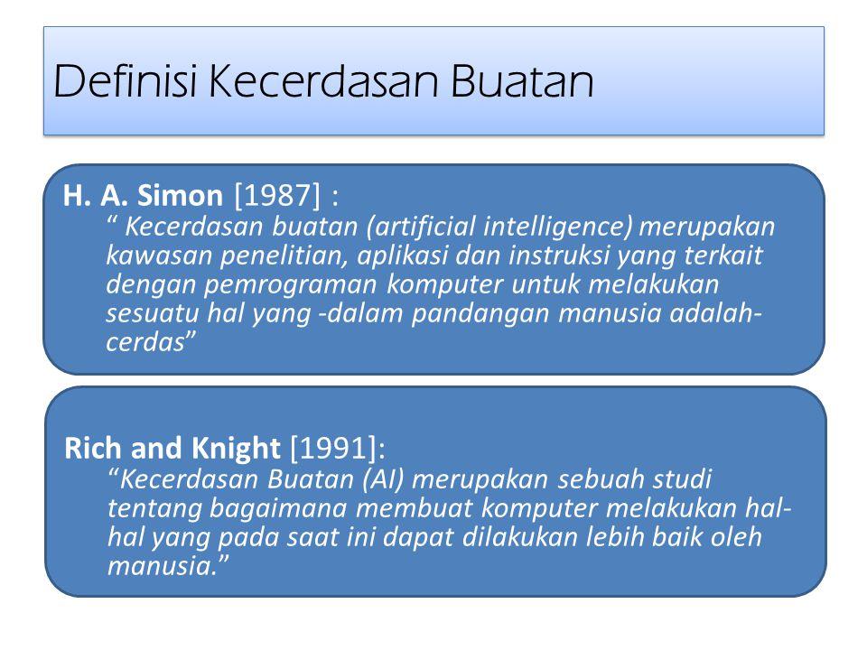 "Definisi Kecerdasan Buatan H. A. Simon [1987] : "" Kecerdasan buatan (artificial intelligence) merupakan kawasan penelitian, aplikasi dan instruksi yan"