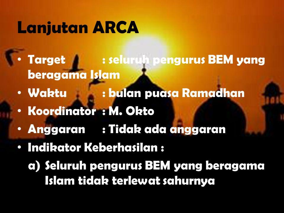 Lanjutan ARCA Target: seluruh pengurus BEM yang beragama Islam Waktu: bulan puasa Ramadhan Koordinator: M. Okto Anggaran: Tidak ada anggaran Indikator