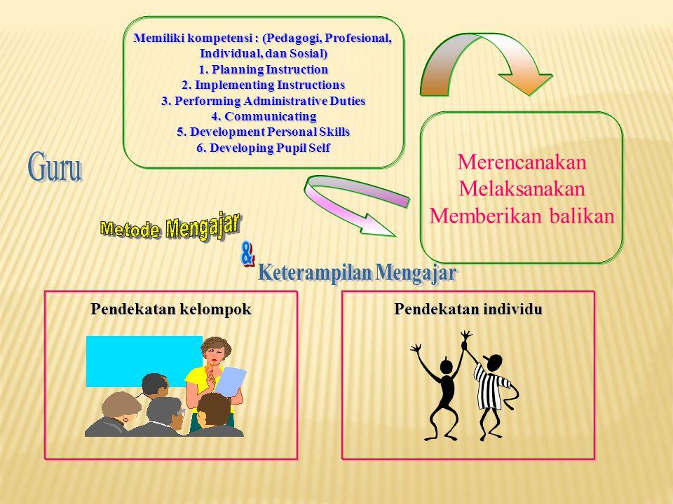Memiliki kompetensi : (Pedagogi, Profesional, Individual, dan Sosial) 1. Planning Instruction 2. Implementing Instructions 3. Performing Administrativ