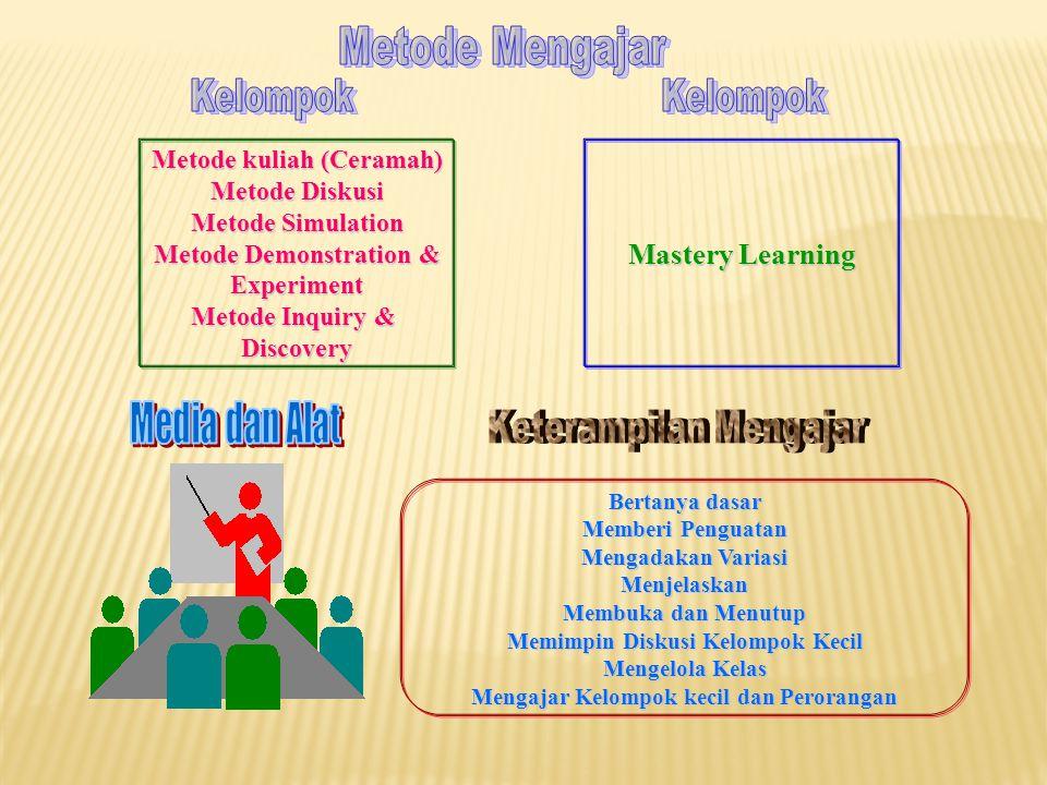 Metode kuliah (Ceramah) Metode Diskusi Metode Simulation Metode Demonstration & Experiment Metode Inquiry & Discovery Mastery Learning Bertanya dasar
