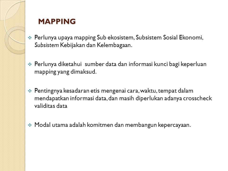 MAPPING  Perlunya upaya mapping Sub ekosistem, Subsistem Sosial Ekonomi, Subsistem Kebijakan dan Kelembagaan.  Perlunya diketahui sumber data dan in