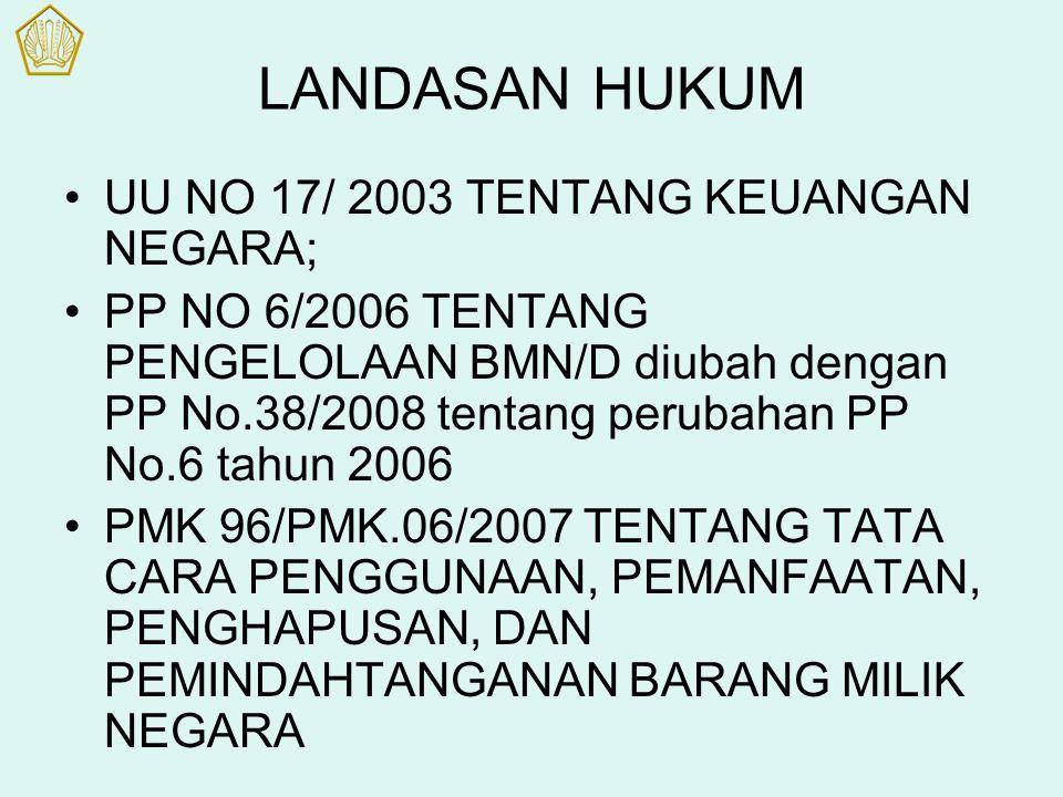LANDASAN HUKUM UU NO 17/ 2003 TENTANG KEUANGAN NEGARA; PP NO 6/2006 TENTANG PENGELOLAAN BMN/D diubah dengan PP No.38/2008 tentang perubahan PP No.6 ta