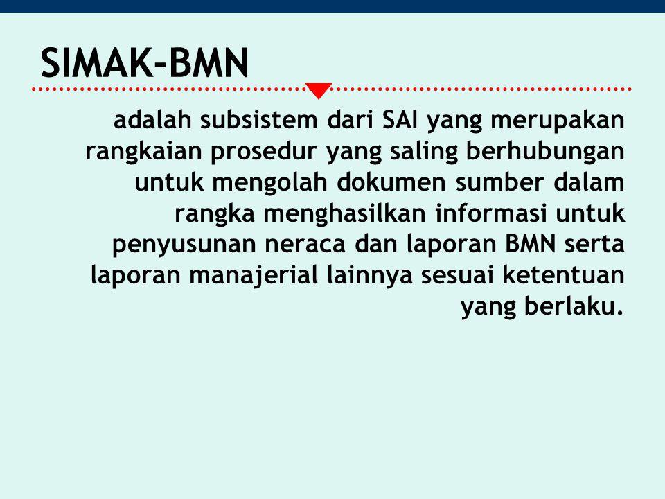 SIMAK-BMN adalah subsistem dari SAI yang merupakan rangkaian prosedur yang saling berhubungan untuk mengolah dokumen sumber dalam rangka menghasilkan