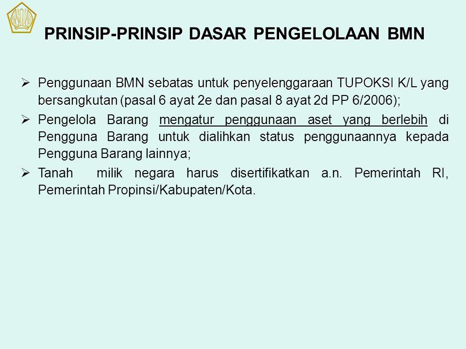  Penggunaan BMN sebatas untuk penyelenggaraan TUPOKSI K/L yang bersangkutan  Penggunaan BMN sebatas untuk penyelenggaraan TUPOKSI K/L yang bersangku