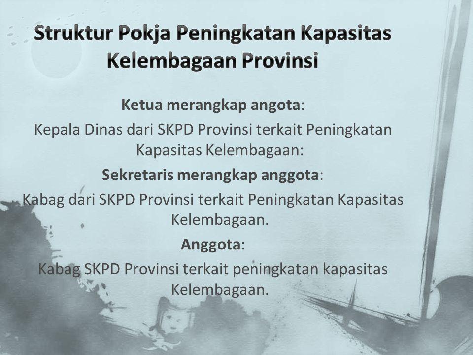 Ketua merangkap angota: Kepala Dinas dari SKPD Provinsi terkait Peningkatan Kapasitas Kelembagaan: Sekretaris merangkap anggota: Kabag dari SKPD Provi