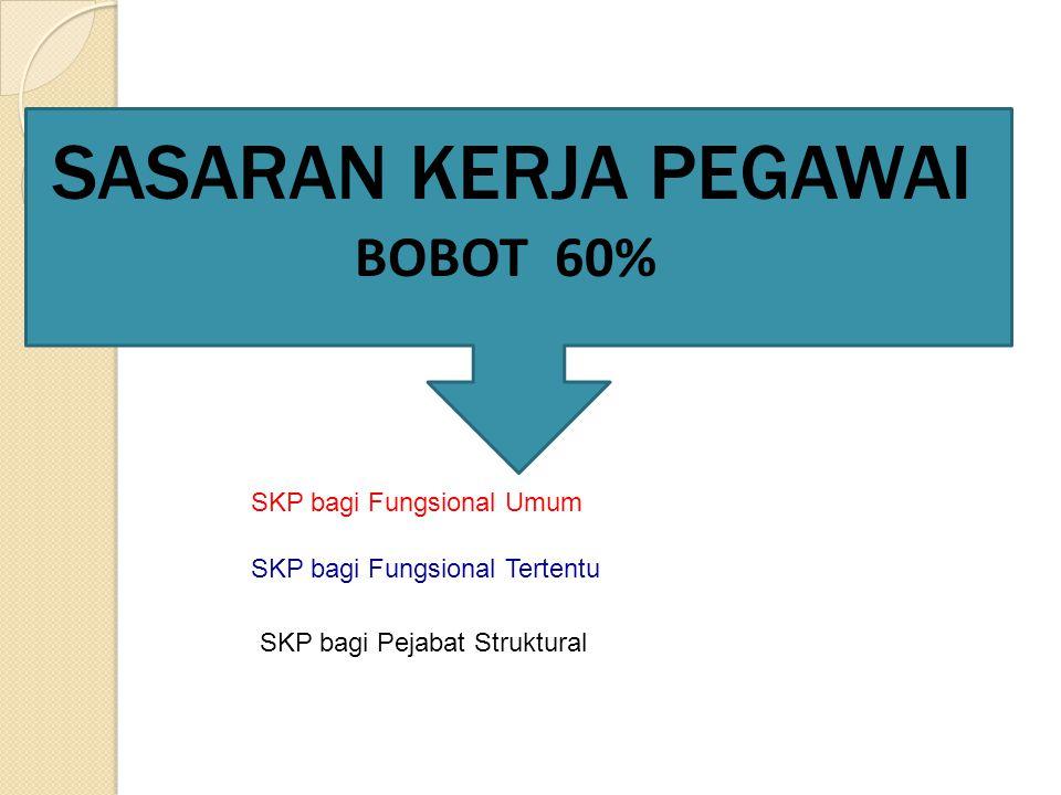 SASARAN KERJA PEGAWAI BOBOT 60% SKP bagi Fungsional Umum SKP bagi Fungsional Tertentu SKP bagi Pejabat Struktural