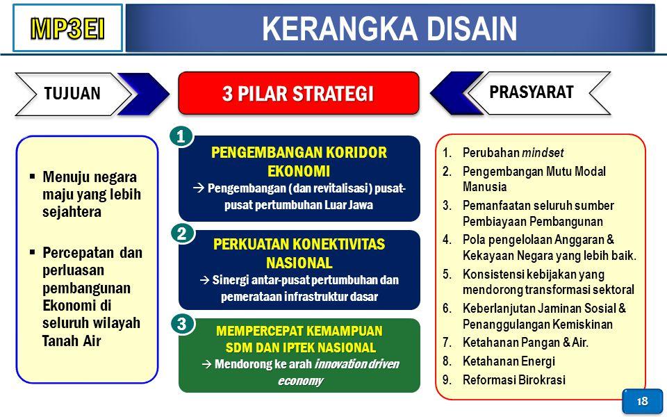 1.Perubahan mindset 2.Pengembangan Mutu Modal Manusia 3.Pemanfaatan seluruh sumber Pembiayaan Pembangunan 4.Pola pengelolaan Anggaran & Kekayaan Negar