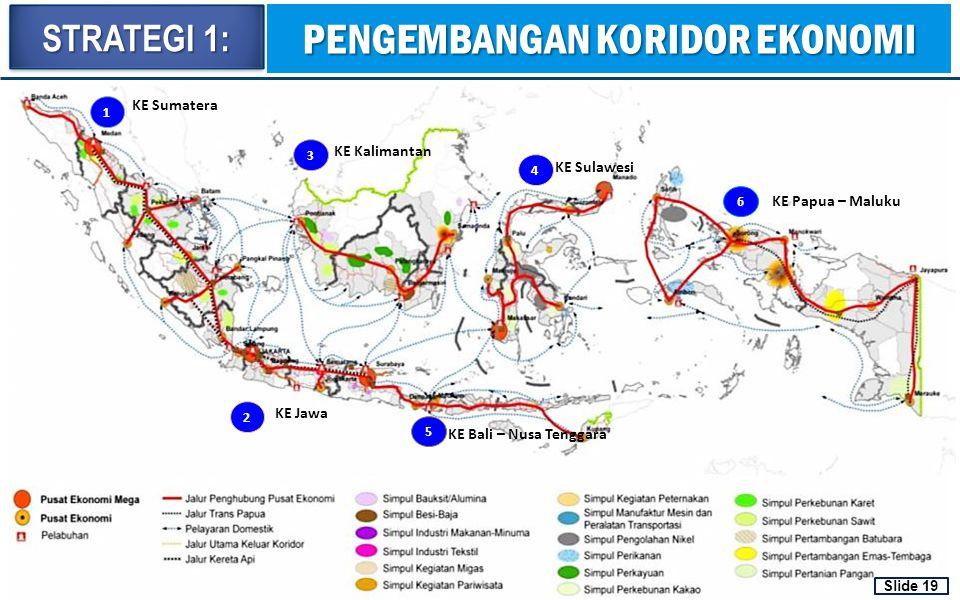 1 2 5 3 4 6 KE Sumatera KE Bali – Nusa Tenggara KE Kalimantan KE Papua – Maluku KE Sulawesi KE Jawa STRATEGI 1: Slide 19 PENGEMBANGAN KORIDOR EKONOMI