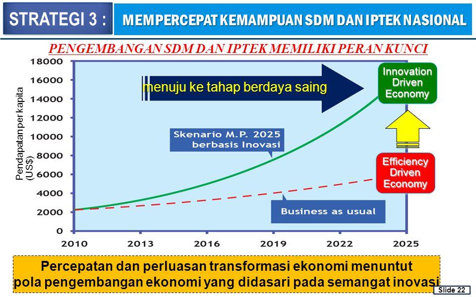 Percepatan dan perluasan transformasi ekonomi menuntut pola pengembangan ekonomi yang didasari pada semangat inovasi STRATEGI 3 : MEMPERCEPAT KEMAMPUA
