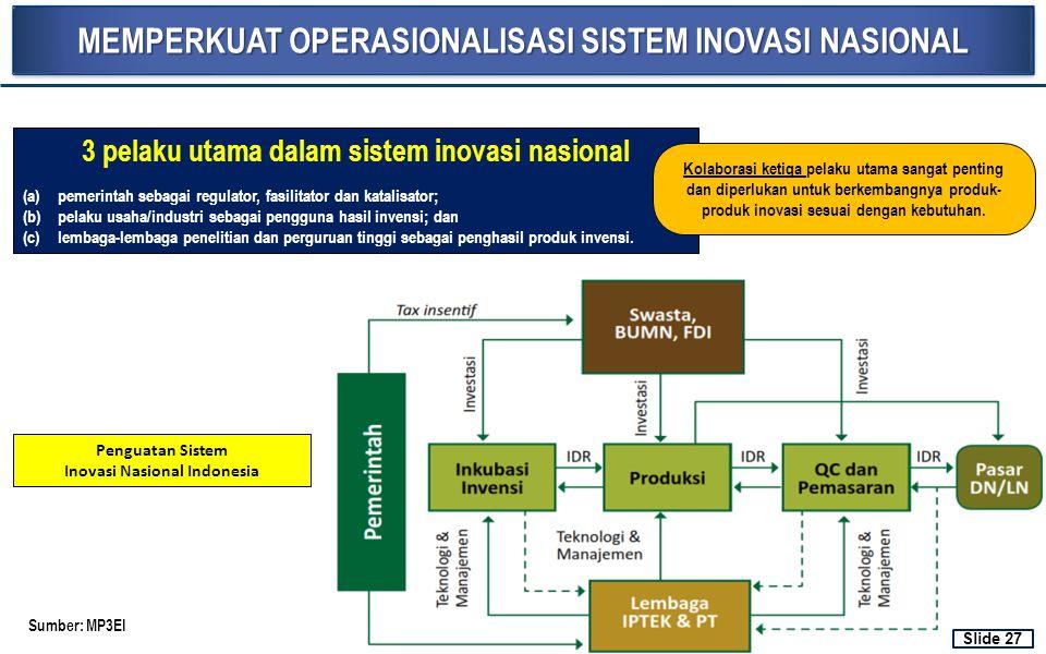 MEMPERKUAT OPERASIONALISASI SISTEM INOVASI NASIONAL 3 pelaku utama dalam sistem inovasi nasional (a)pemerintah sebagai regulator, fasilitator dan kata