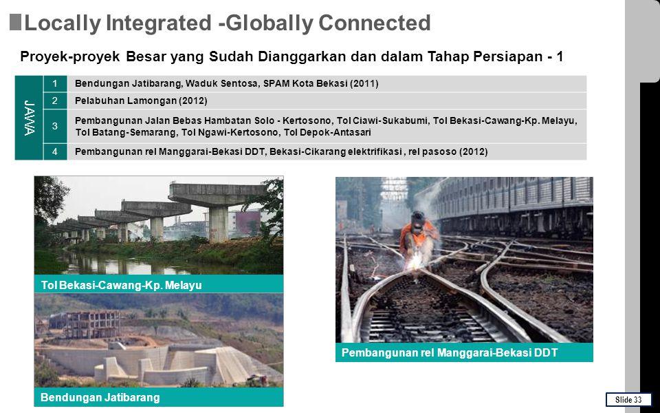 JAWA 1Bendungan Jatibarang, Waduk Sentosa, SPAM Kota Bekasi (2011) 2Pelabuhan Lamongan (2012) 3 Pembangunan Jalan Bebas Hambatan Solo - Kertosono, Tol